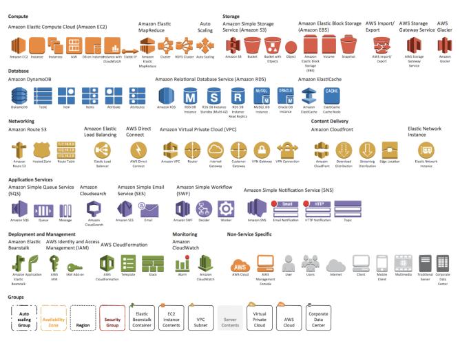 Amazon-Web-Services-Architecture-Diagrams-2.0-Design-Elements-for-AWS-Architecture-Diagrams66